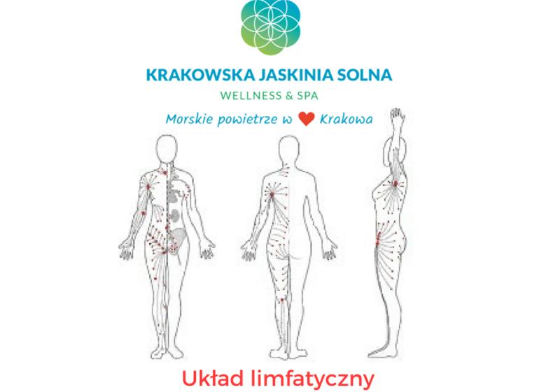 Obrzęk limfatyczny jako dysfunkcja układu limfatycznego